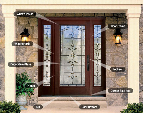 Entry doors and patio doors ct arrow window for High end entry doors